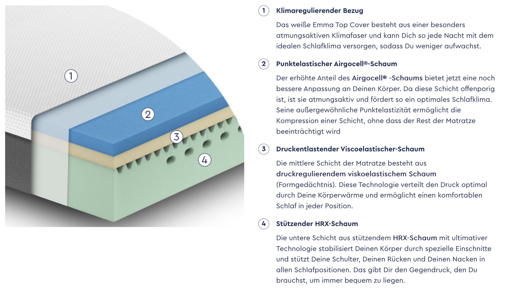 Emma-Matratze-Emmamatratze-Matratzenaufbau-Original-Violetfleur-violet-Fleur-Nadja-Nemetz-Schwarzenau-Review-Test-1